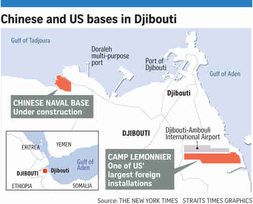 Djibouti is strategically located at the mouth of the Red Sea, with access to the Suez Canal and the Indian Ocean